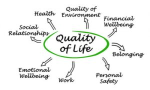 What's in store for you to say you have a quality of life?